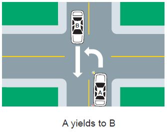 What are some right-of-way laws?